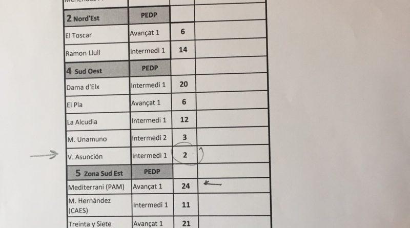 Los 39 niños que se han quedado sin plaza en el colegio solicitado elegirán entre 23 centros que cuentan con 316 vacantes